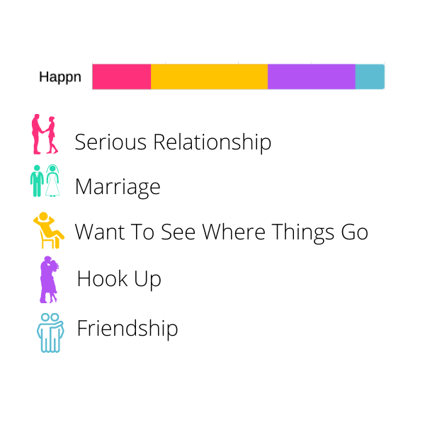 Best Dating Apps Happn Made For