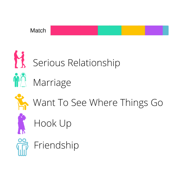 Best Dating Apps - Made For - Match