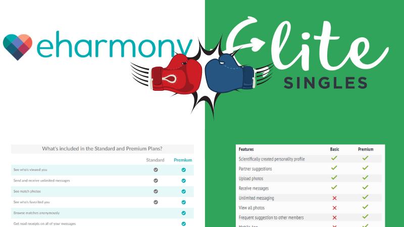 eharmony vs. EliteSingles Premium