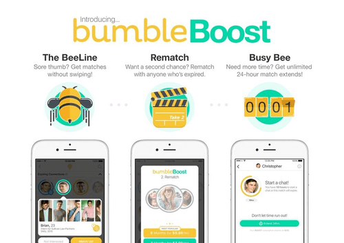 Does Bumble Work Without Paying - Bumble Boost Features