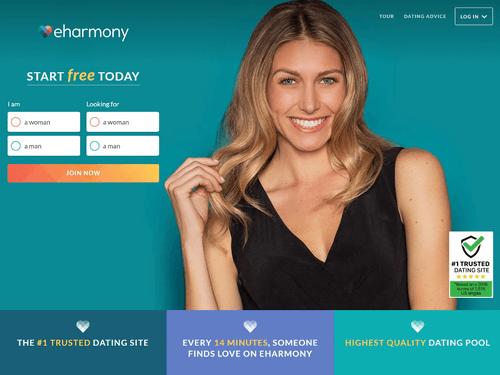 Can Tinder Relationships Last - eHarmony